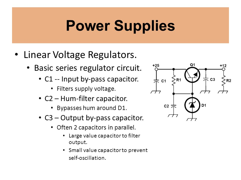 Power Supplies Linear Voltage Regulators. Basic series regulator circuit. C1 -- Input by-pass capacitor. Filters supply voltage. C2 – Hum-filter capac