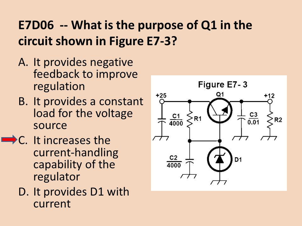 E7D06 -- What is the purpose of Q1 in the circuit shown in Figure E7-3? A.It provides negative feedback to improve regulation B.It provides a constant