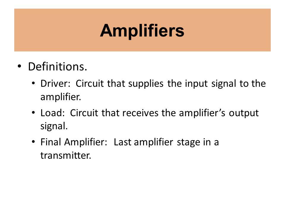 Amplifiers Distortion and Intermodulation.Intermodulation.