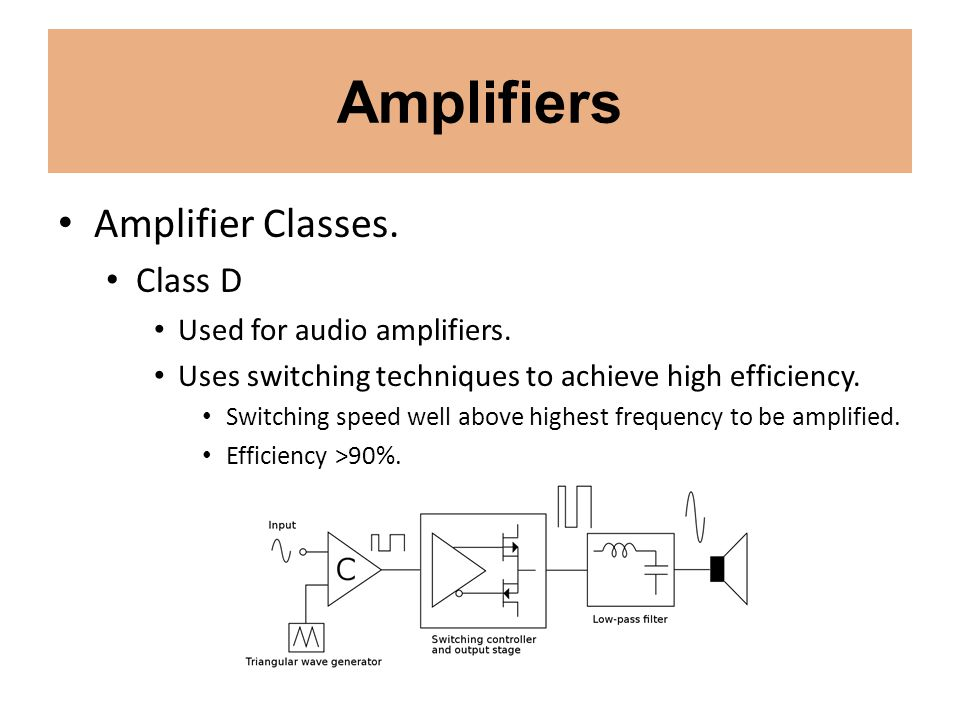 Amplifiers Amplifier Classes. Class D Used for audio amplifiers. Uses switching techniques to achieve high efficiency. Switching speed well above high