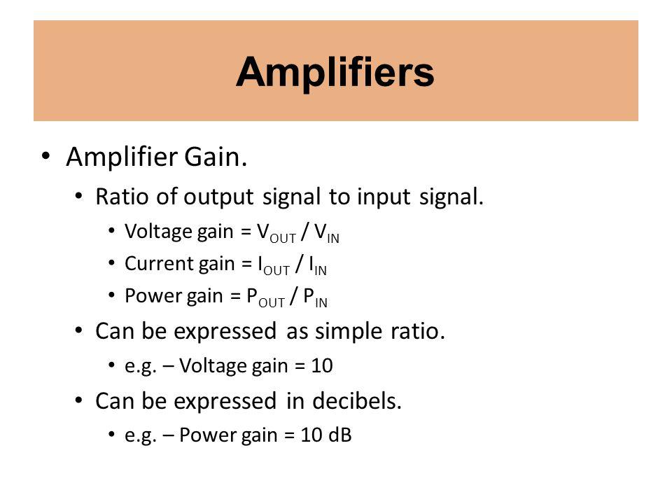 Signal Processing Oscillator Circuits & Characteristics.