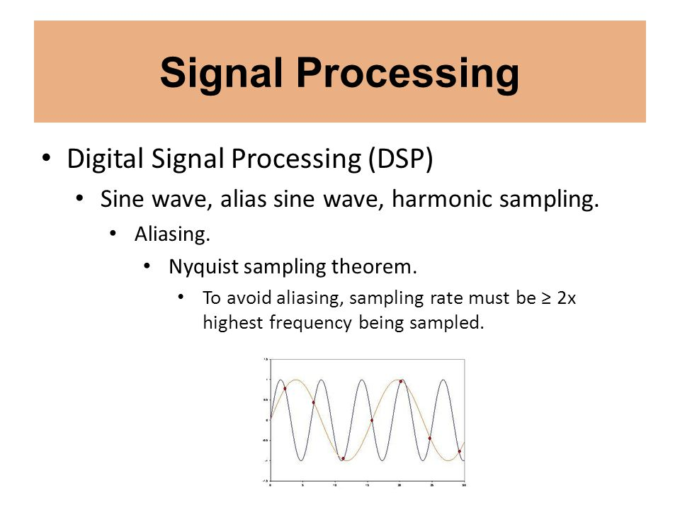 Signal Processing Digital Signal Processing (DSP) Sine wave, alias sine wave, harmonic sampling. Aliasing. Nyquist sampling theorem. To avoid aliasing