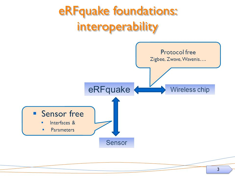 3 3 eRFquake foundations: interoperability Wireless chip eRFquake Sensor Protocol free Zigbee, Zwave, Wavenis….