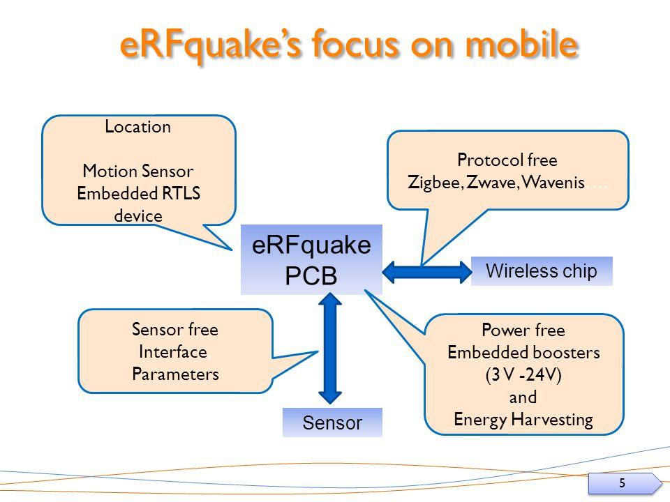5 5 Wireless chip eRFquake PCB Sensor Protocol free Zigbee, Zwave, Wavenis….
