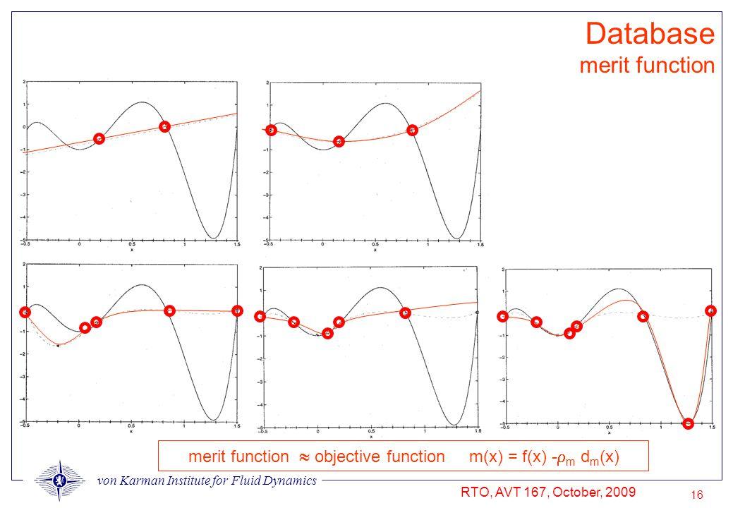 von Karman Institute for Fluid Dynamics RTO, AVT 167, October, 2009 16 Database merit function merit function objective function m(x) = f(x) - m d m (x)