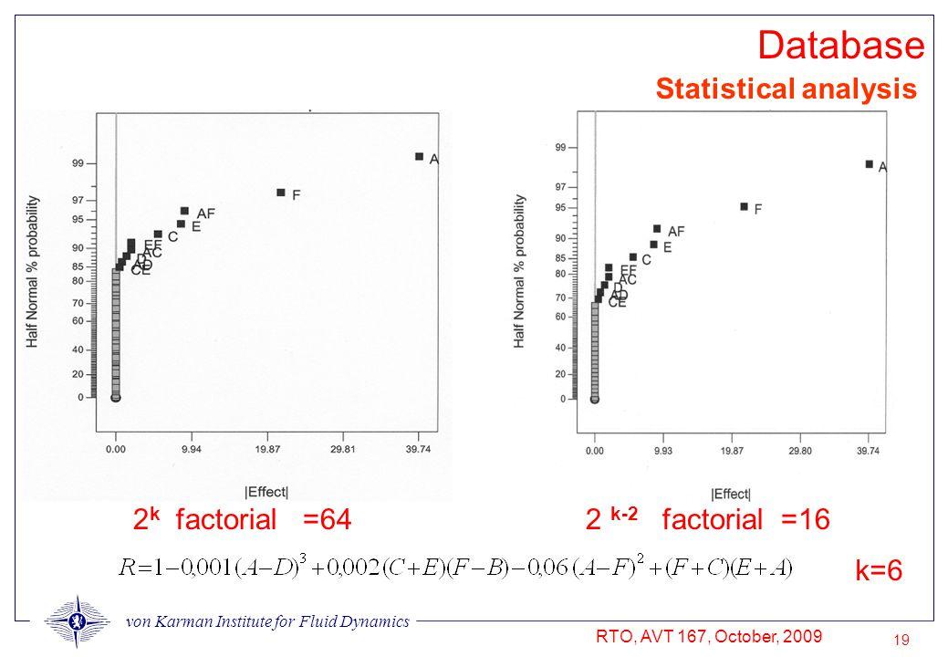 von Karman Institute for Fluid Dynamics RTO, AVT 167, October, 2009 19 Statistical analysis 2 k factorial =64 2 k-2 factorial =16 k=6 Database