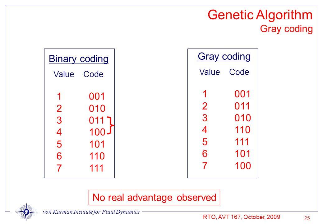 von Karman Institute for Fluid Dynamics RTO, AVT 167, October, 2009 25 Genetic Algorithm Gray coding 1001 2011 3010 4110 5111 6101 7100 Gray coding ValueCode 1001 2010 3011 4100 5101 6110 7111 Binary coding ValueCode No real advantage observed
