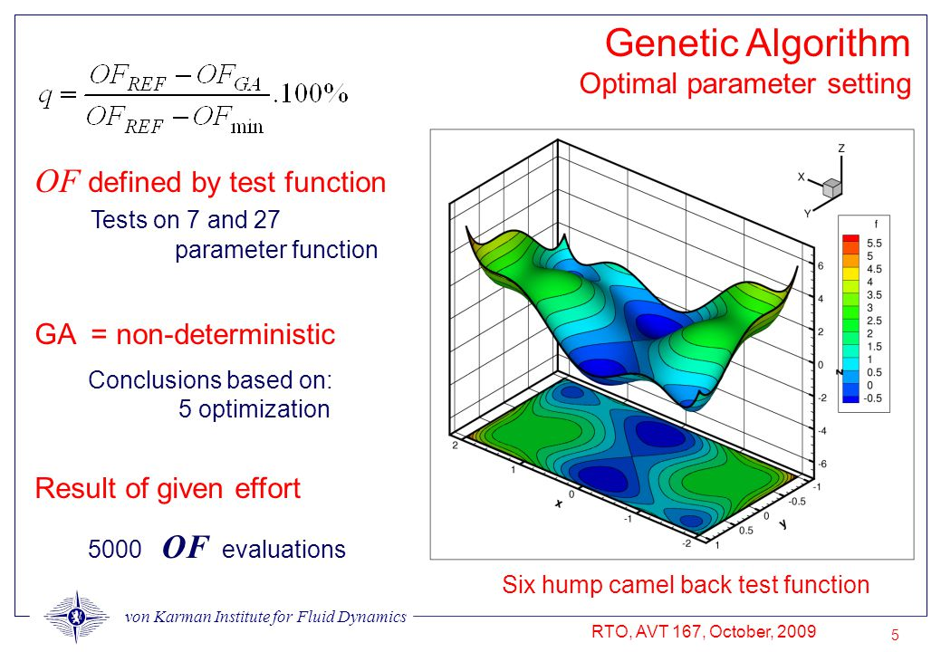von Karman Institute for Fluid Dynamics RTO, AVT 167, October, 2009 5 Genetic Algorithm Optimal parameter setting OF defined by test function Tests on 7 and 27 parameter function GA = non-deterministic Conclusions based on: 5 optimization Result of given effort 5000 OF evaluations Six hump camel back test function
