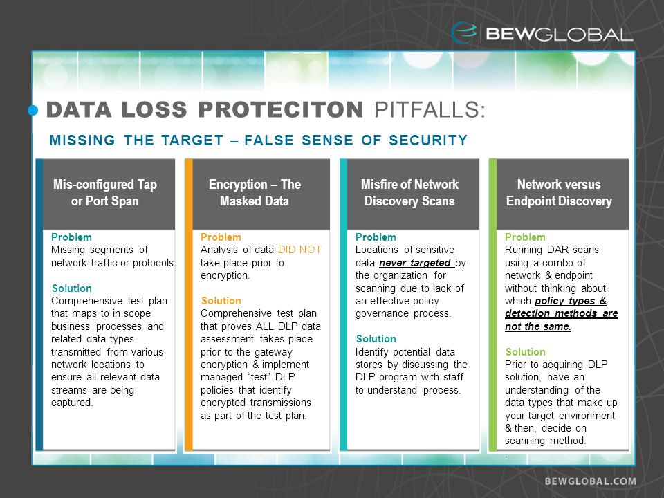 DATA LOSS PROTECITON PITFALLS: MISSING THE TARGET – FALSE SENSE OF SECURITY Mis-configured Tap or Port Span Problem Missing segments of network traffic or protocols Solution Comprehensive test plan that maps to in scope business processes and related data types transmitted from various network locations to ensure all relevant data streams are being captured.