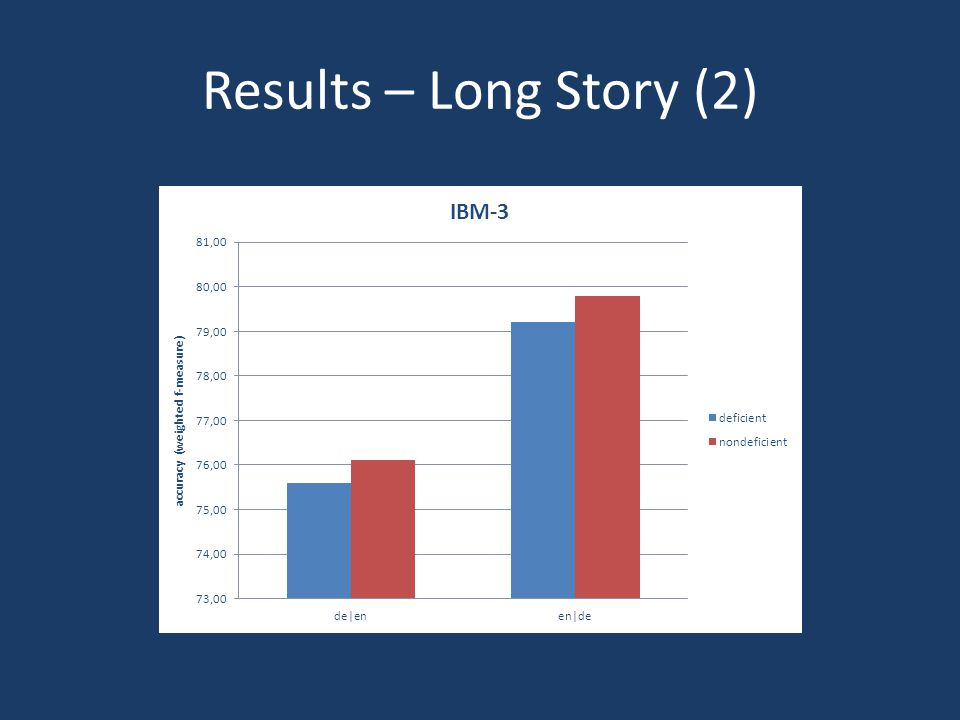 Results – Long Story (2)