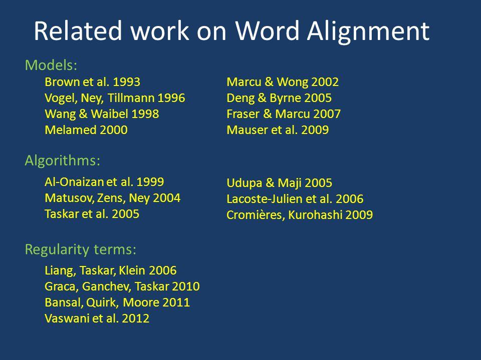 Related work on Word Alignment Models: Brown et al. 1993 Vogel, Ney, Tillmann 1996 Wang & Waibel 1998 Melamed 2000 Marcu & Wong 2002 Deng & Byrne 2005