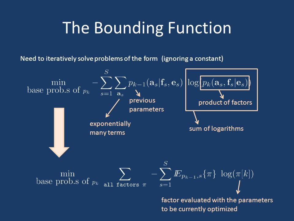The Bounding Function Need to iteratively solve problems of the form (ignoring a constant) exponentially many terms previous parameters product of fac