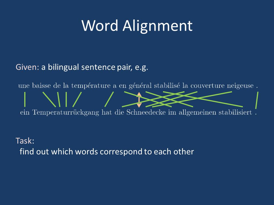 Word Alignment Given: a bilingual sentence pair, e.g. Task: find out which words correspond to each other