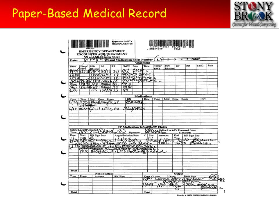 Electronic Medical Record (EMR) Transaction-driven: documentation + tables Non-intuitive interfaces Fragmented display of patient information