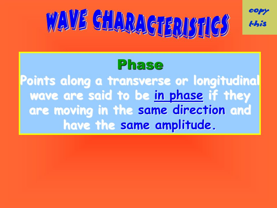 Recall: The distance between two consecutive similar points is called the wavelength (λ).
