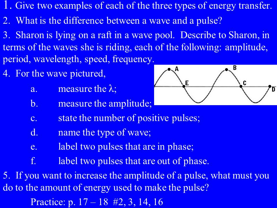 Which other points are in phase with A? E, I. They are moving in the same direction AND have the same amplitude. Are C and G in phase with A? They are