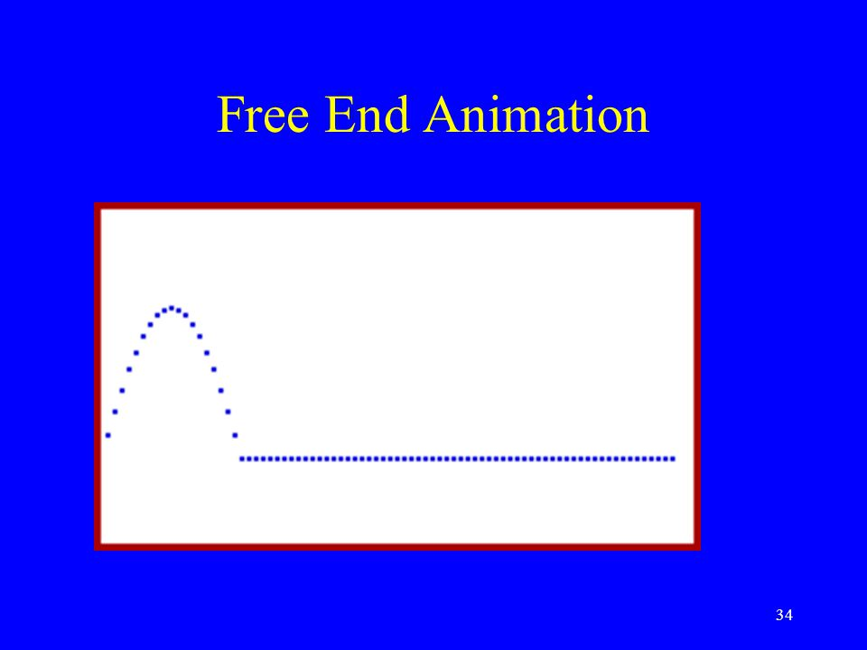 33 Free End Reflection If the reflection occurs at a free-end the reflected pulse is not inverted (erect). It is identical to the incident pulse, exce