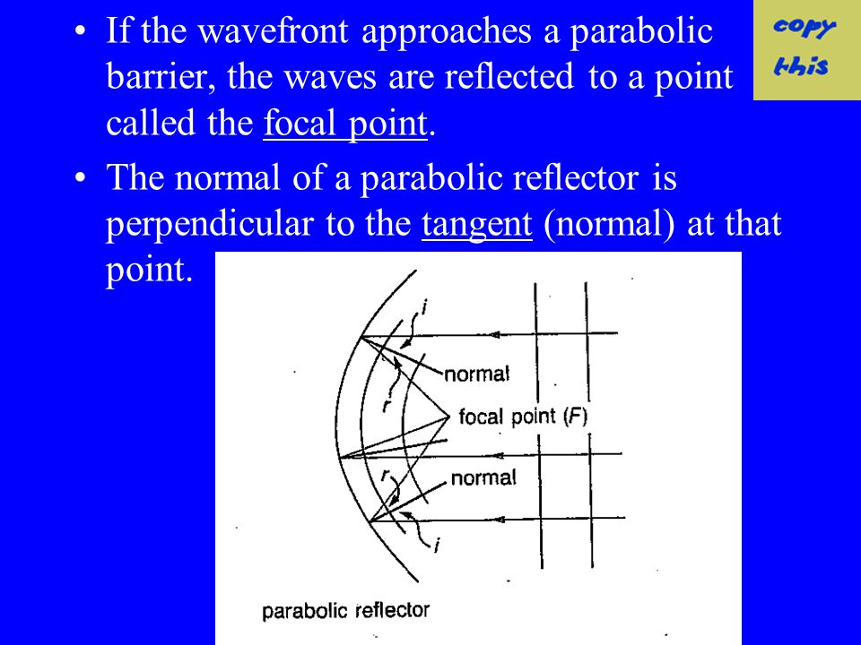 If the wavefront hits a straight barrier at an angle (angle of incidence), the wavefront is reflected at an angle (angle of reflection). The angles ar