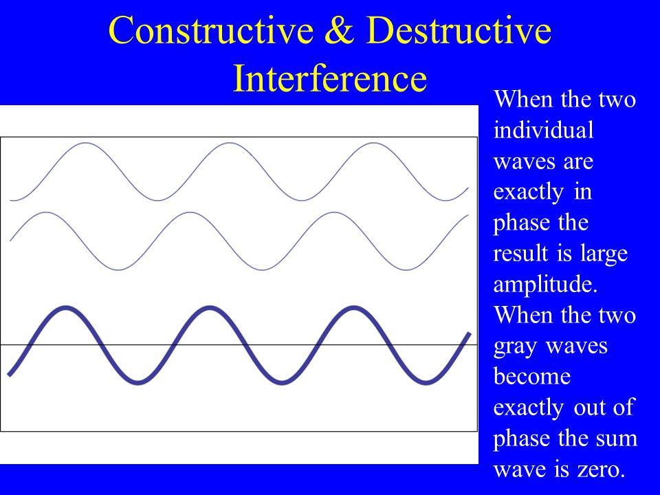 http://zonalandeducation.com/mstm/physics /waves/interference/destructiveInterference/ InterferenceExplanation3.htmlhttp://zonalandeducation.com/mstm/