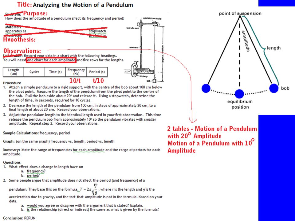 Amplitude the maximum displacement of a particle of the medium from of a particle of the medium from the rest or equilibrium position denoted by A and measured in units of length