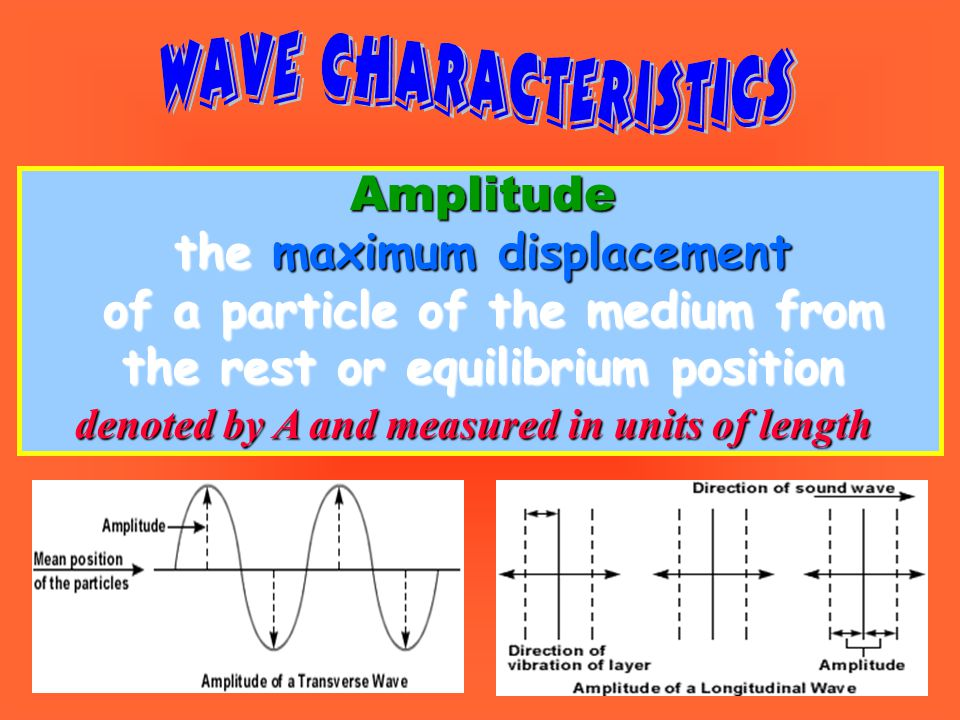 Learn more about standing waves herehere, here, and here.here Click here to view a simulation of thehere interference of two traveling waves that can