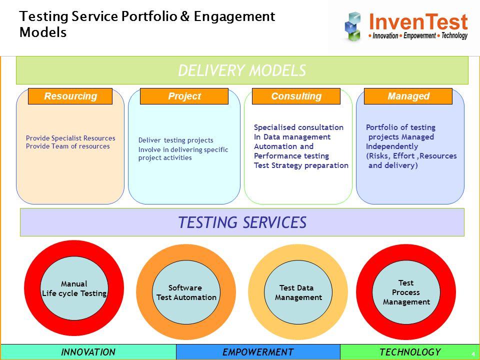 INNOVATIONEMPOWERMENTTECHNOLOGY 5 Approach