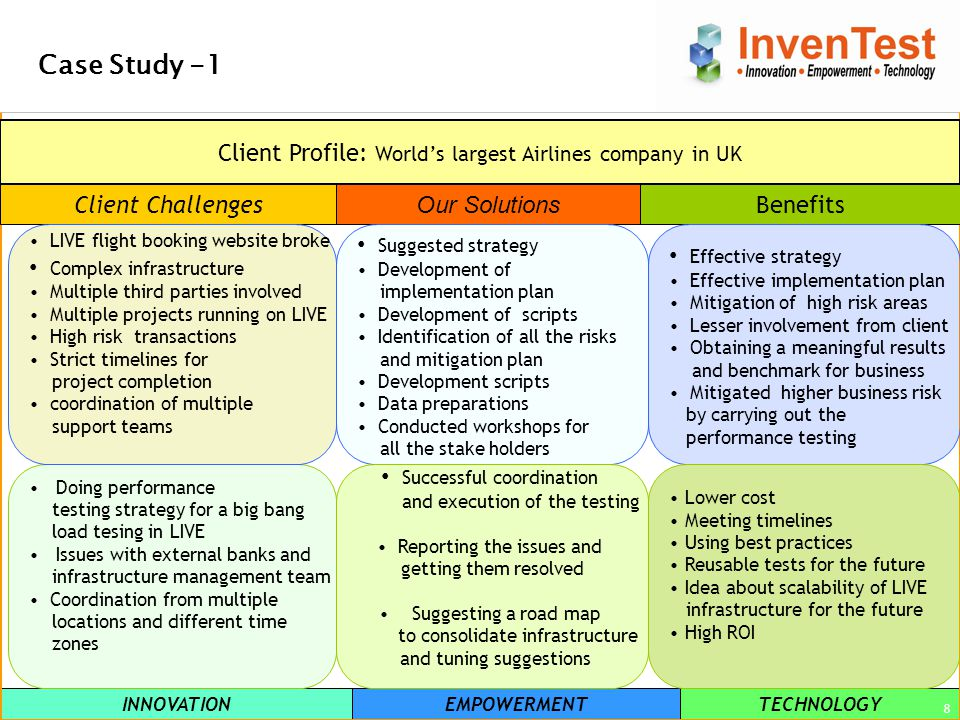 INNOVATIONEMPOWERMENTTECHNOLOGY 8 Case Study -1 Client Challenges Our Solutions Benefits Doing performance testing strategy for a big bang load tesing in LIVE Issues with external banks and infrastructure management team Coordination from multiple locations and different time zones LIVE flight booking website broke Complex infrastructure Multiple third parties involved Multiple projects running on LIVE High risk transactions Strict timelines for project completion coordination of multiple support teams Suggested strategy Development of implementation plan Development of scripts Identification of all the risks and mitigation plan Development scripts Data preparations Conducted workshops for all the stake holders Successful coordination and execution of the testing Reporting the issues and getting them resolved Suggesting a road map to consolidate infrastructure and tuning suggestions Effective strategy Effective implementation plan Mitigation of high risk areas Lesser involvement from client Obtaining a meaningful results and benchmark for business Mitigated higher business risk by carrying out the performance testing Lower cost Meeting timelines Using best practices Reusable tests for the future Idea about scalability of LIVE infrastructure for the future High ROI Client Profile: Worlds largest Airlines company in UK