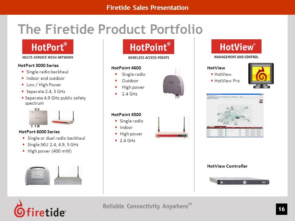 Firetide Sales Presentation 16 The Firetide Product Portfolio HotPort 3000 Series Single radio backhaul Indoor and outdoor Low / High Power Separate 2