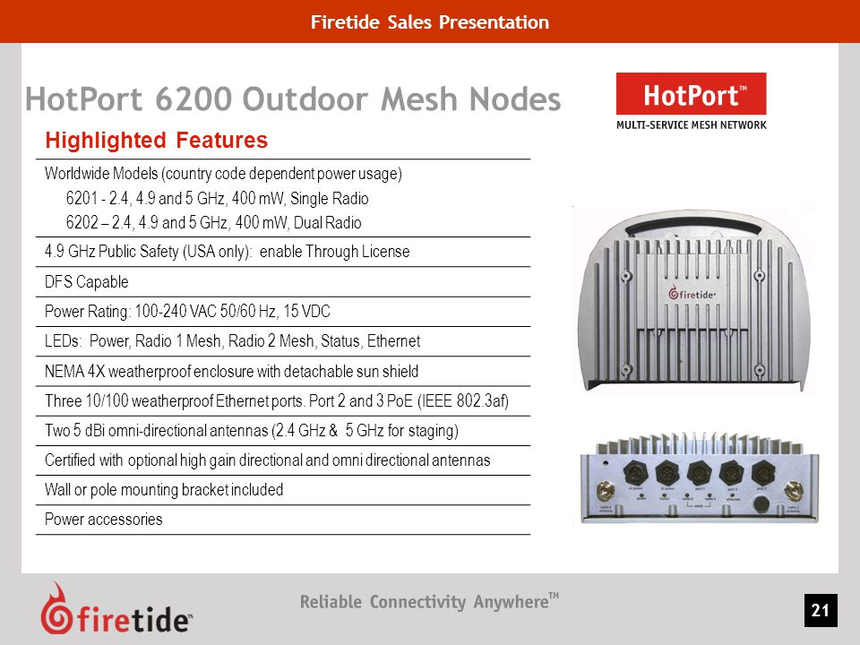 Firetide Sales Presentation 21 HotPort 6200 Outdoor Mesh Nodes Highlighted Features Worldwide Models (country code dependent power usage) 6201 - 2.4,