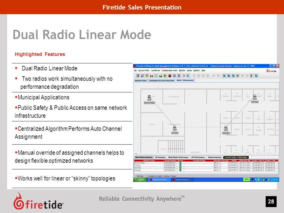 Firetide Sales Presentation 28 Dual Radio Linear Mode Highlighted Features Dual Radio Linear Mode Two radios work simultaneously with no performance d