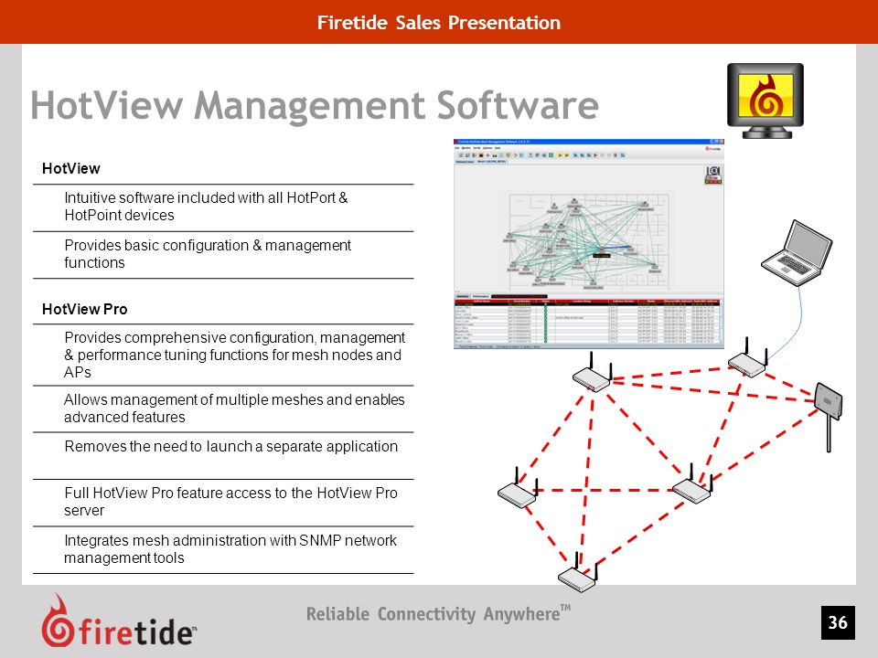 Firetide Sales Presentation 36 HotView Management Software HotView Intuitive software included with all HotPort & HotPoint devices Provides basic conf