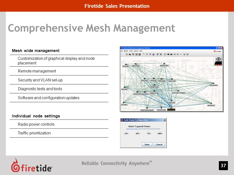Firetide Sales Presentation 37 Comprehensive Mesh Management Mesh wide management Customization of graphical display and node placement Remote managem