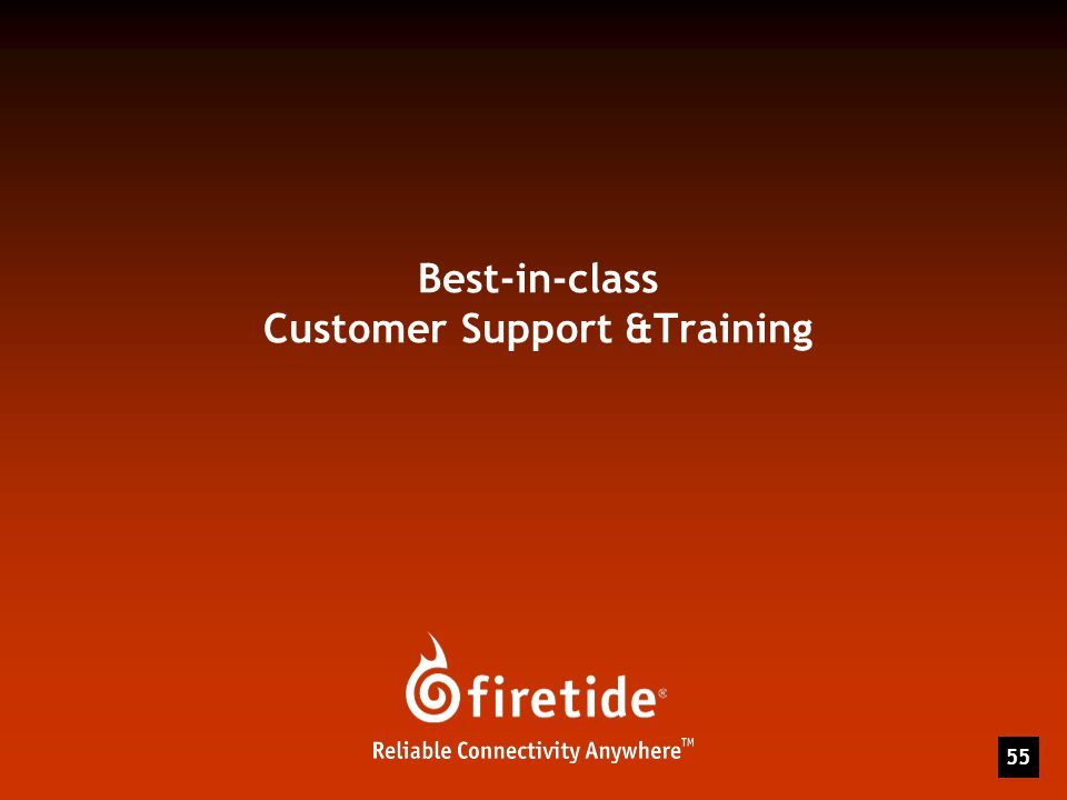 55 Best-in-class Customer Support &Training