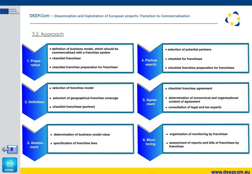 3.2. Approach www.deepcom.eu 3