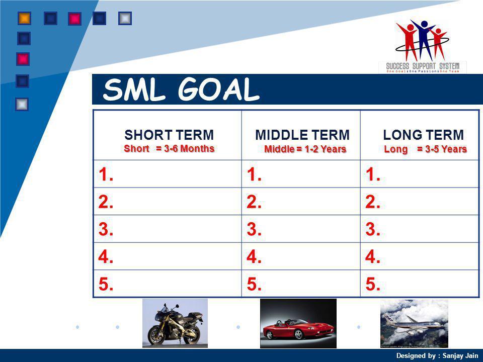 Designed by : Sanjay Jain SML GOAL SHORT TERM MIDDLE TERM LONG TERM 1.