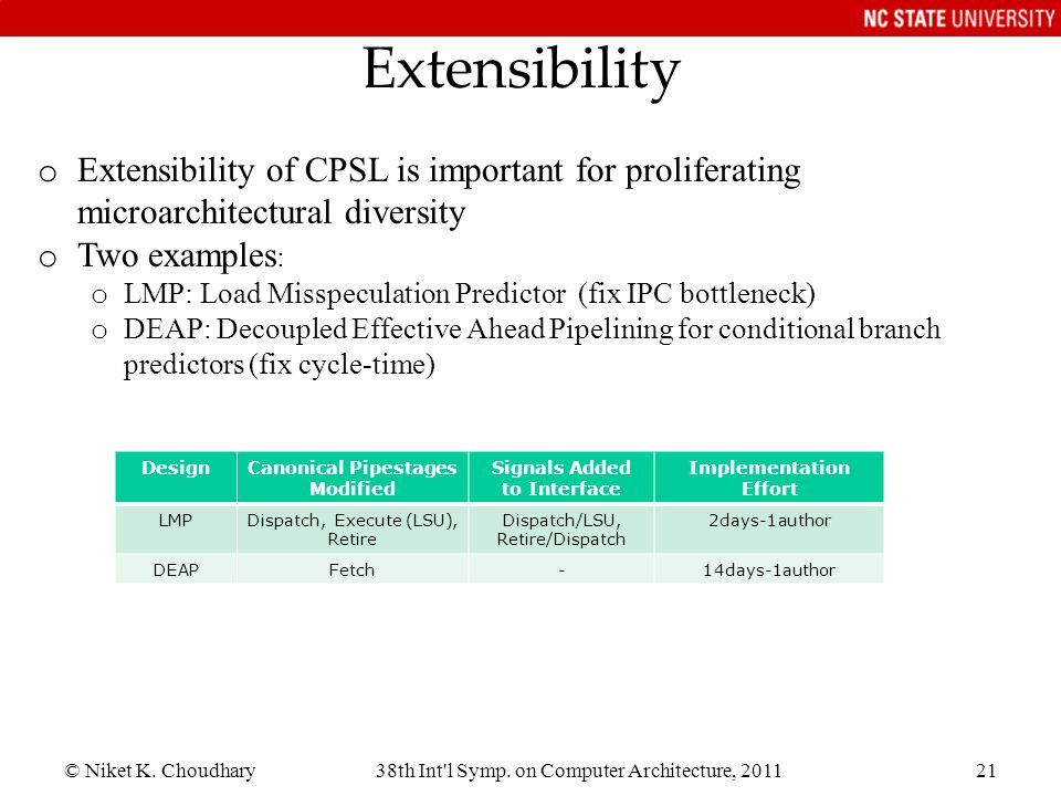 © Niket K. Choudhary38th Int'l Symp. on Computer Architecture, 201121 Extensibility o Extensibility of CPSL is important for proliferating microarchit