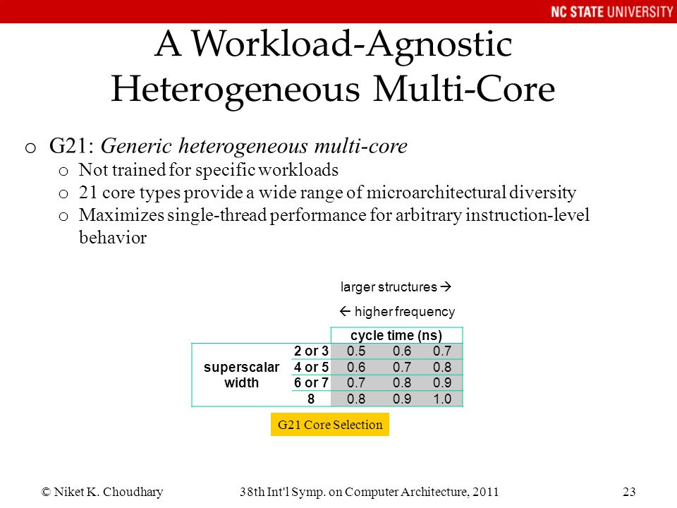 © Niket K. Choudhary38th Int'l Symp. on Computer Architecture, 201123 A Workload-Agnostic Heterogeneous Multi-Core o G21: Generic heterogeneous multi-