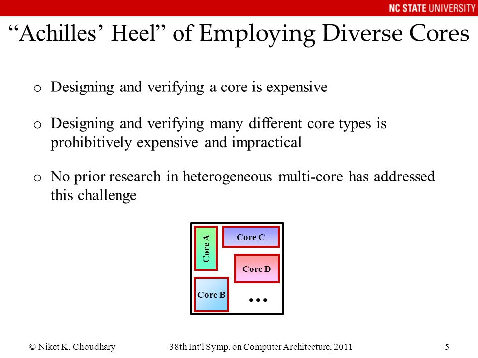 © Niket K. Choudhary38th Int'l Symp. on Computer Architecture, 20115 Achilles Heel of Employing Diverse Cores o Designing and verifying a core is expe