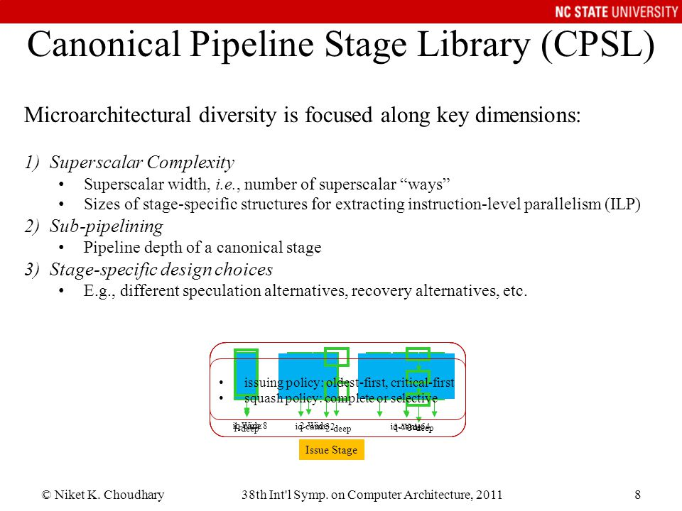 © Niket K. Choudhary38th Int'l Symp. on Computer Architecture, 20118 Canonical Pipeline Stage Library (CPSL) Microarchitectural diversity is focused a