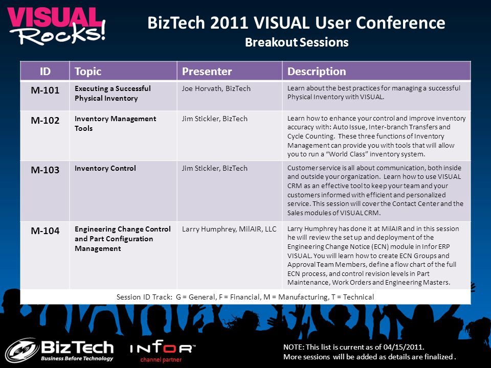 BizTech 2011 VISUAL User Conference Breakout Sessions NOTE: This list is current as of 04/15/2011.