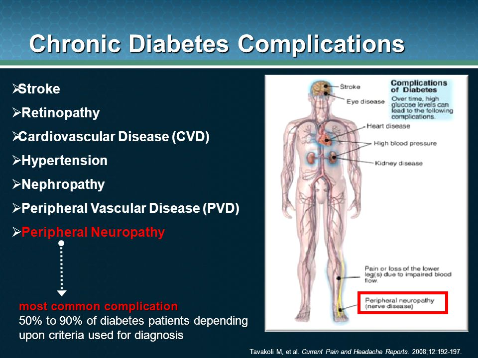 Chronic Diabetes Complications Chronic Diabetes Complications Stroke Retinopathy Cardiovascular Disease (CVD) Hypertension Nephropathy Peripheral Vasc