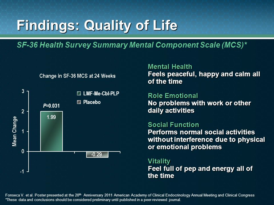 Findings: Quality of Life Mental Health Feels peaceful, happy and calm all of the time Role Emotional No problems with work or other daily activities