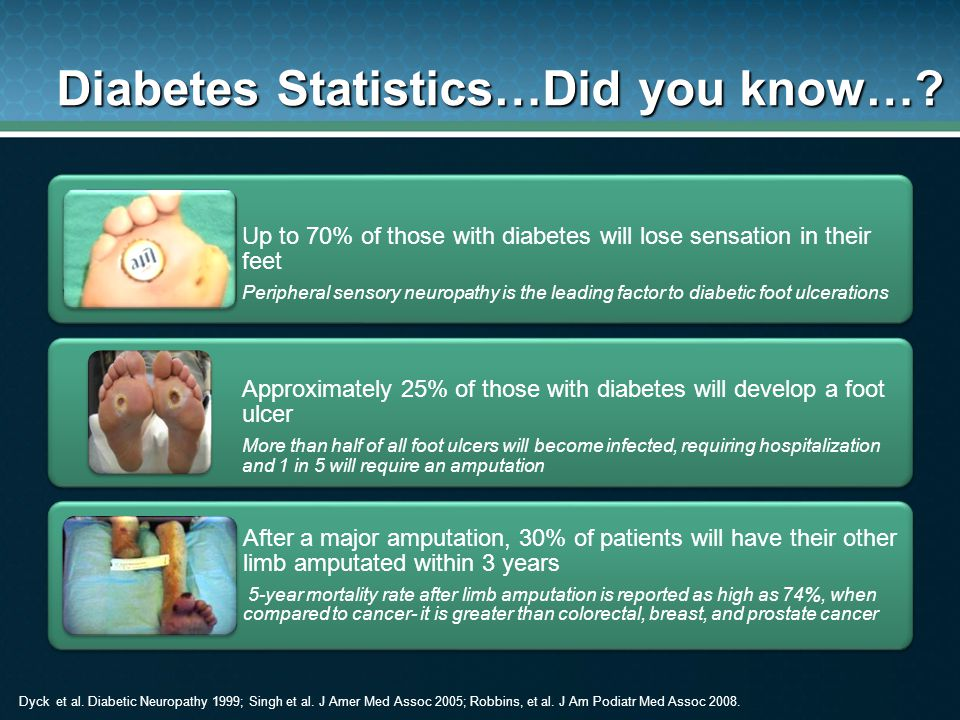 Diabetes Statistics…Did you know…? Up to 70% of those with diabetes will lose sensation in their feet Peripheral sensory neuropathy is the leading fac