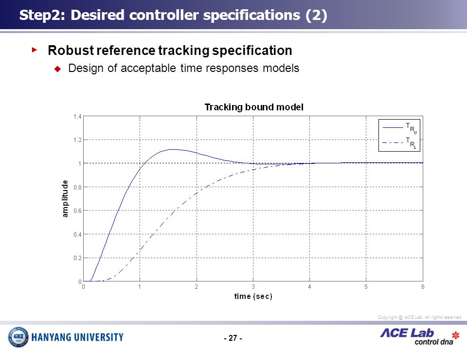 ACE Lab, All rights reserved Robust reference tracking specification Design of acceptable time responses models Step2: Desired controller specifications (2)