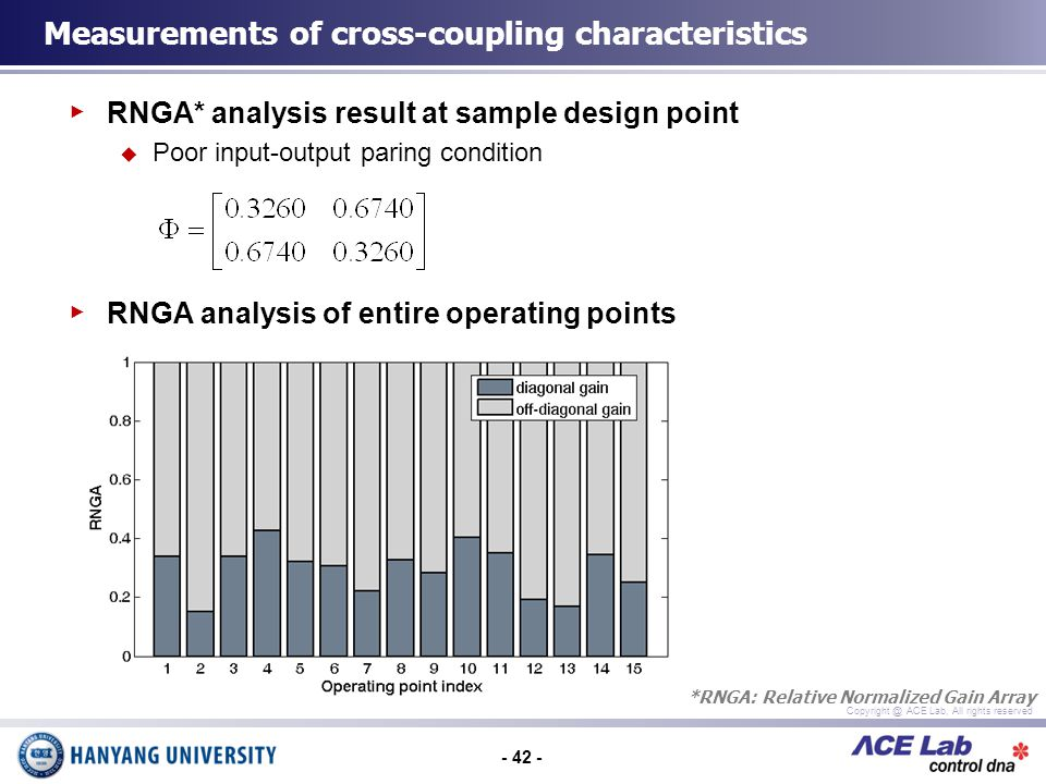- 42 - Copyright @ ACE Lab, All rights reserved RNGA* analysis result at sample design point Poor input-output paring condition RNGA analysis of entire operating points Measurements of cross-coupling characteristics *RNGA: Relative Normalized Gain Array