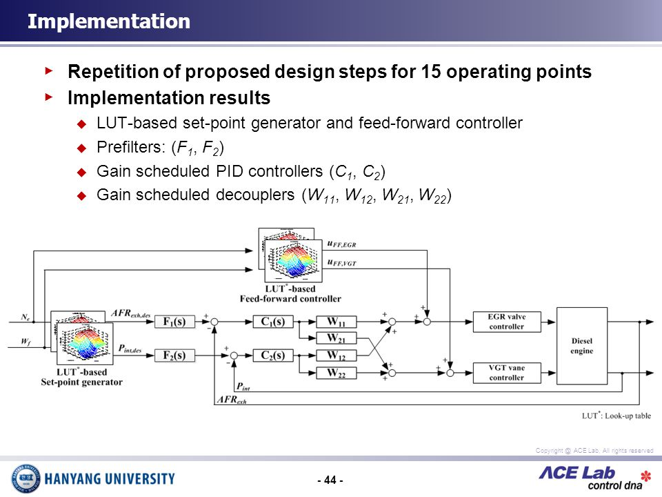- 44 - Copyright @ ACE Lab, All rights reserved Repetition of proposed design steps for 15 operating points Implementation results LUT-based set-point generator and feed-forward controller Prefilters: (F 1, F 2 ) Gain scheduled PID controllers (C 1, C 2 ) Gain scheduled decouplers (W 11, W 12, W 21, W 22 ) Implementation
