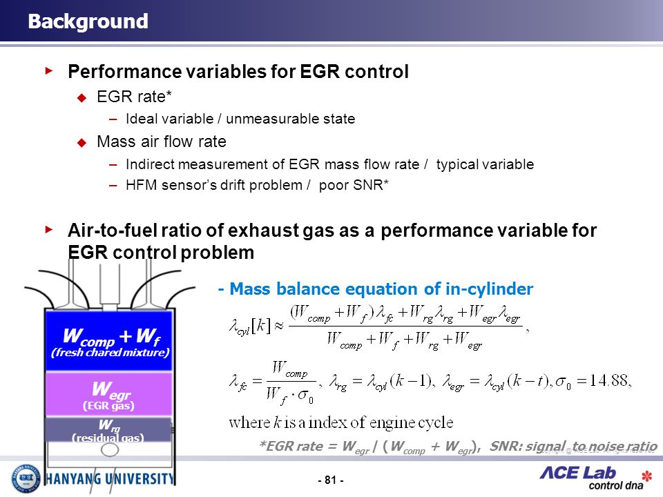 - 81 - Copyright @ ACE Lab, All rights reserved Performance variables for EGR control EGR rate* –Ideal variable / unmeasurable state Mass air flow rate –Indirect measurement of EGR mass flow rate / typical variable –HFM sensors drift problem / poor SNR* Air-to-fuel ratio of exhaust gas as a performance variable for EGR control problem Background *EGR rate = W egr / (W comp + W egr ), SNR: signal to noise ratio W comp +W f (fresh chared mixture) W egr (EGR gas) W rg (residual gas) - Mass balance equation of in-cylinder