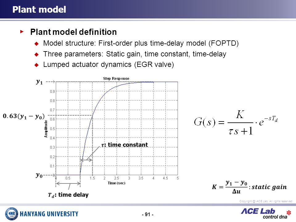 - 91 - Copyright @ ACE Lab, All rights reserved Plant model definition Model structure: First-order plus time-delay model (FOPTD) Three parameters: Static gain, time constant, time-delay Lumped actuator dynamics (EGR valve) Plant model