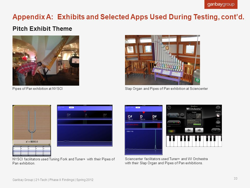 Appendix A: Exhibits and Selected Apps Used During Testing, contd.
