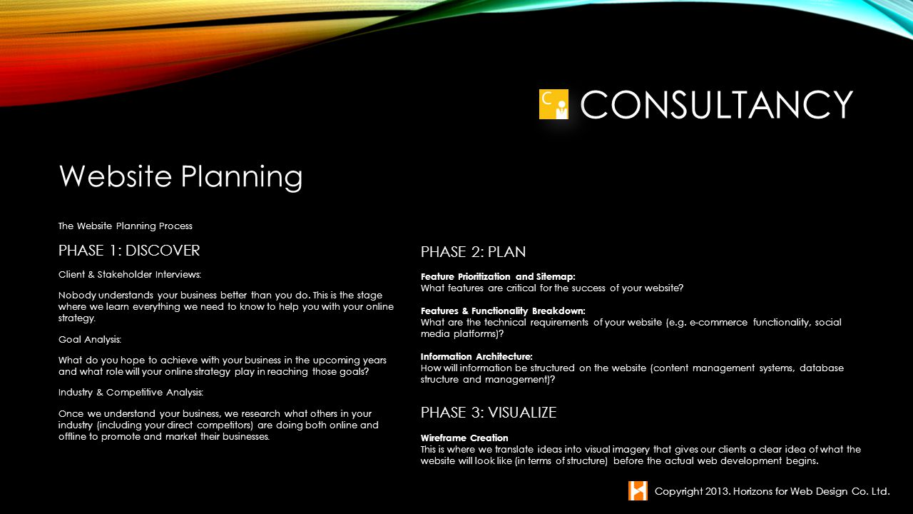 Website Planning The Website Planning Process PHASE 1: DISCOVER Client & Stakeholder Interviews: Nobody understands your business better than you do.